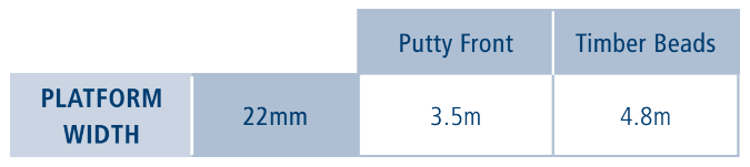 putty calculation diagram