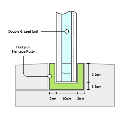 Beaded Glazing Diagram
